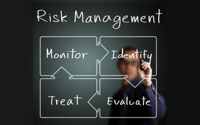 Preparing for Third Party Risk Management
